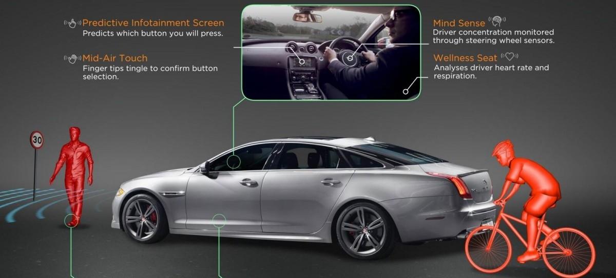 Jaguar będzie kontrolował kierowców